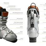Горнолыжные ботинки Bogner Advanced