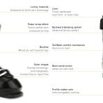 Горнолыжные ботинки Indigo Advanced
